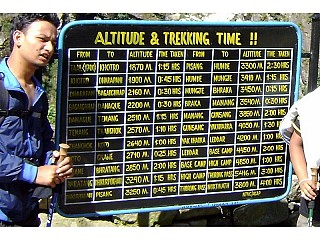 All the ways on the Annapurna circuit are clearly labelled. Just relax and enjoy the nature.