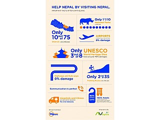 Help Nepal by visiting Nepal